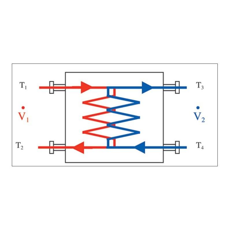 Intercambiadores de calor de placa varitherm - Placas de calor ...