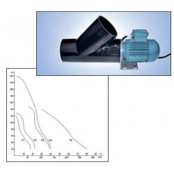Pompes stationnaire RP-L (eau douce)